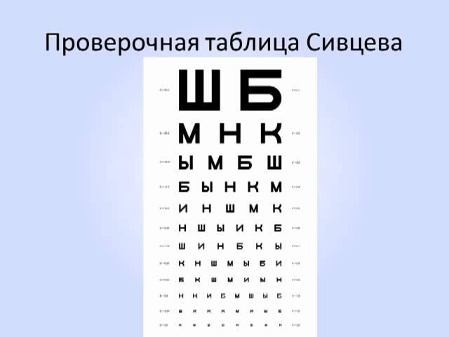 телефоны, время зрение 0 8 в пять лет ремонт существующей