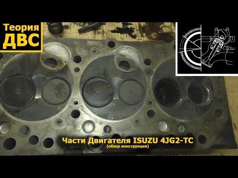 Теория ДВС: Части Двигателя ISUZU 4JG2-TC (обзор конструкции)