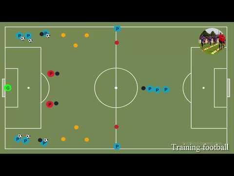 Exercice Tactique De Football Attaquant Avec Plusieurs Variantes