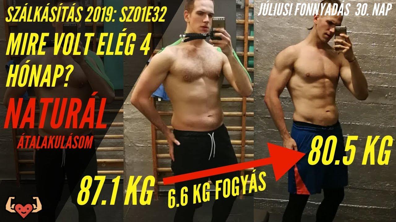 Zsírégetés egy hónap alatt - paneer.hu