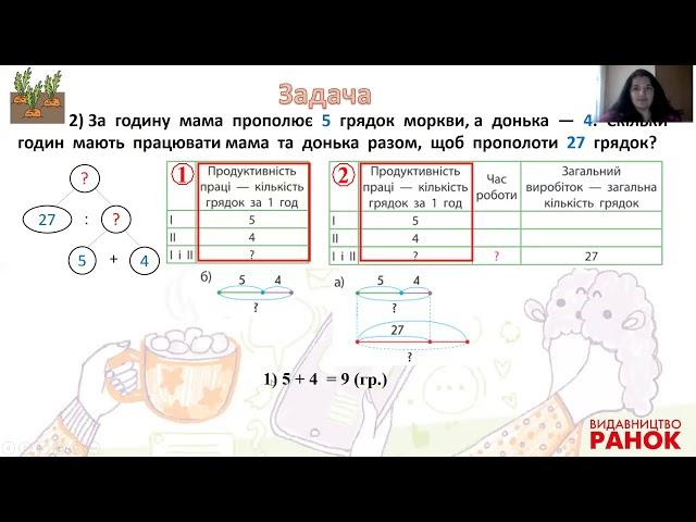 3 клас. Математика.  Задачі на спільну роботу