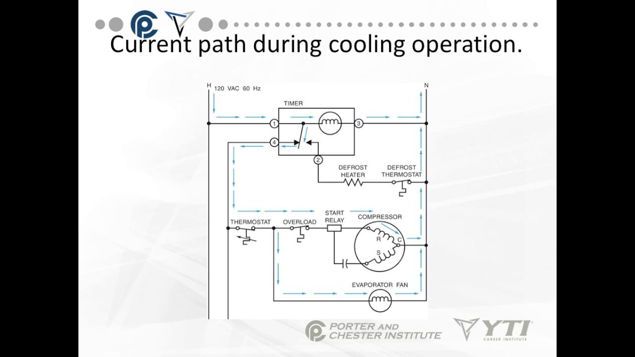 medium resolution of core refrigeration domestic defrost timer youtubecore refrigeration domestic defrost timer