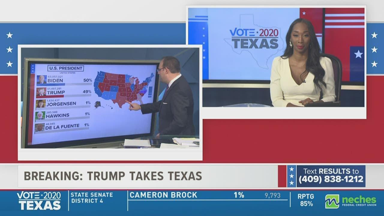 President Trump wins Texas, 38 electoral votes