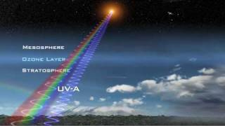 Tour of the EMS 06 - Ultraviolet Waves
