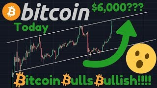 "BITCOIN SOARING TO $6,000?!! BULLISH MOVE!! | Fidelity Investments: ""Institutions Like Bitcoin"""