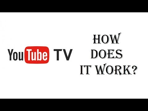 Youtube TV - What is Youtube TV and How Does it Work? - Review