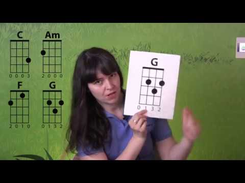 how-to-read-a-ukulele-chord-chart