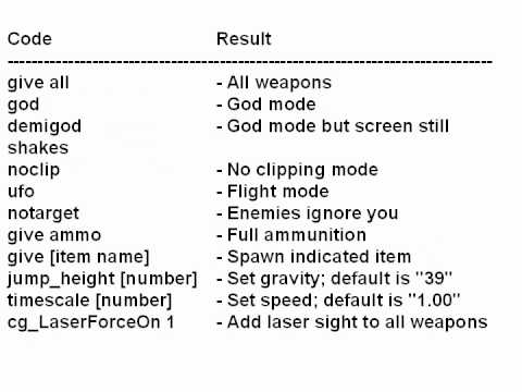 Call of Duty - Modern Welfare Cheat Codes for PC