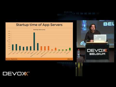 Just enough app server by Antonio Goncalves