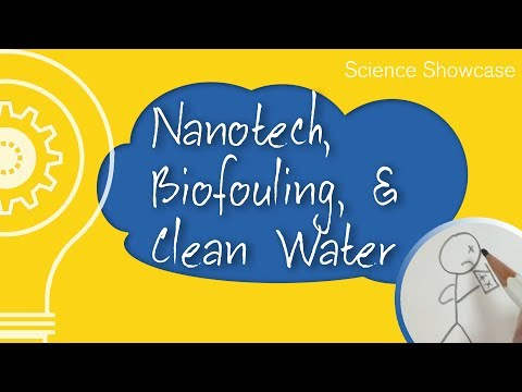 How can nanotechnology limit biofouling in water treatment?