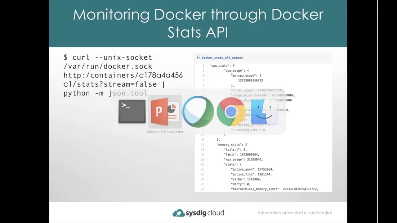 Docker Monitoring Best Practices
