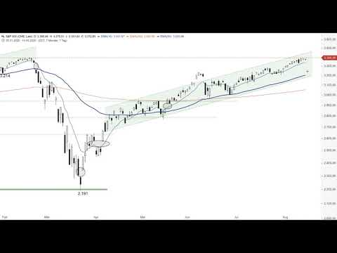 S&P500 kratzt am Allzeithoch - ING Markets Chart Flash 17.08.2020