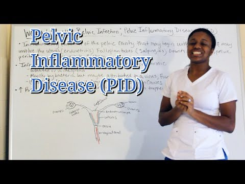 medical-surgical-women's-health:-pelvic-inflammatory-disease-(pid)