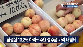 삼겹살 13.2% 하락…주요 성수품 가격 내림세 [GO…