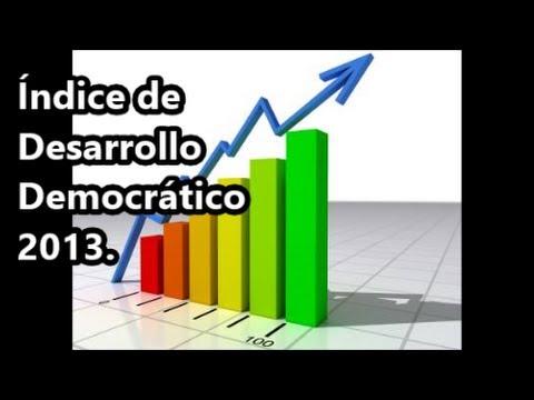 Índice De Desarrollo Democrático, México 2014, Por Estados.