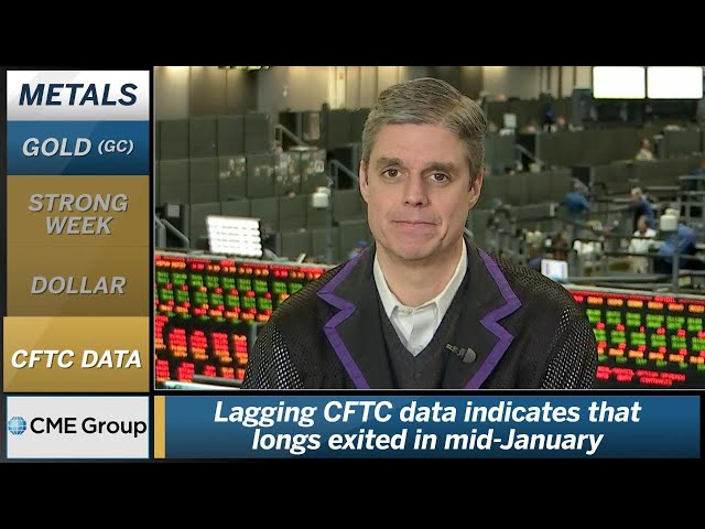 February 15 Metals Commentary: Todd Colvin