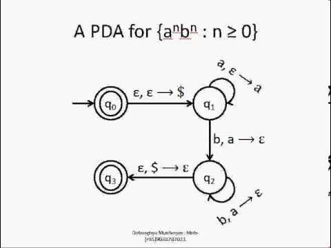 Automata Theory : Push Down Automata Tutorial (PDA) Part 1