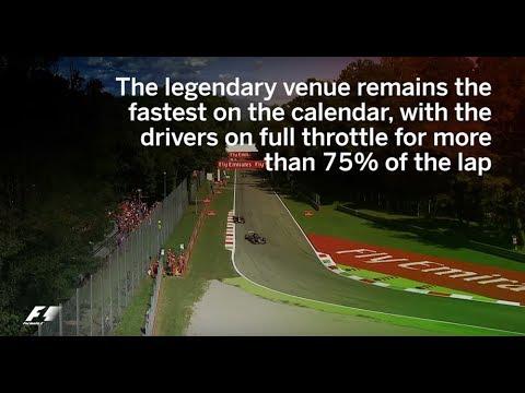 2017 Italian Grand Prix   Fast Facts