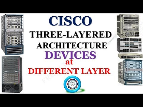 Devices At Cisco Three Layer Hierarchical Model