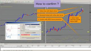 $319 profit with Agimat FX® Trading System 2018 Forex scalping