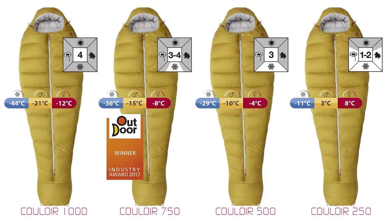 Robens Couloir 750 Sleeping Bag