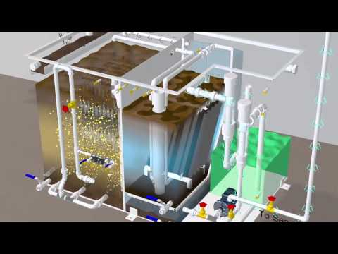 Victor Marine Ltd Sewage Treatment Plant Process