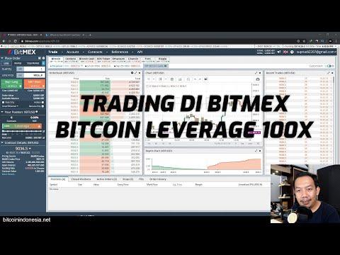 trading-bitcoin-ala-forex-di-market-bitmex