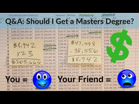 #PhysEd Q & A – Should I Get a Masters Degree? |005|