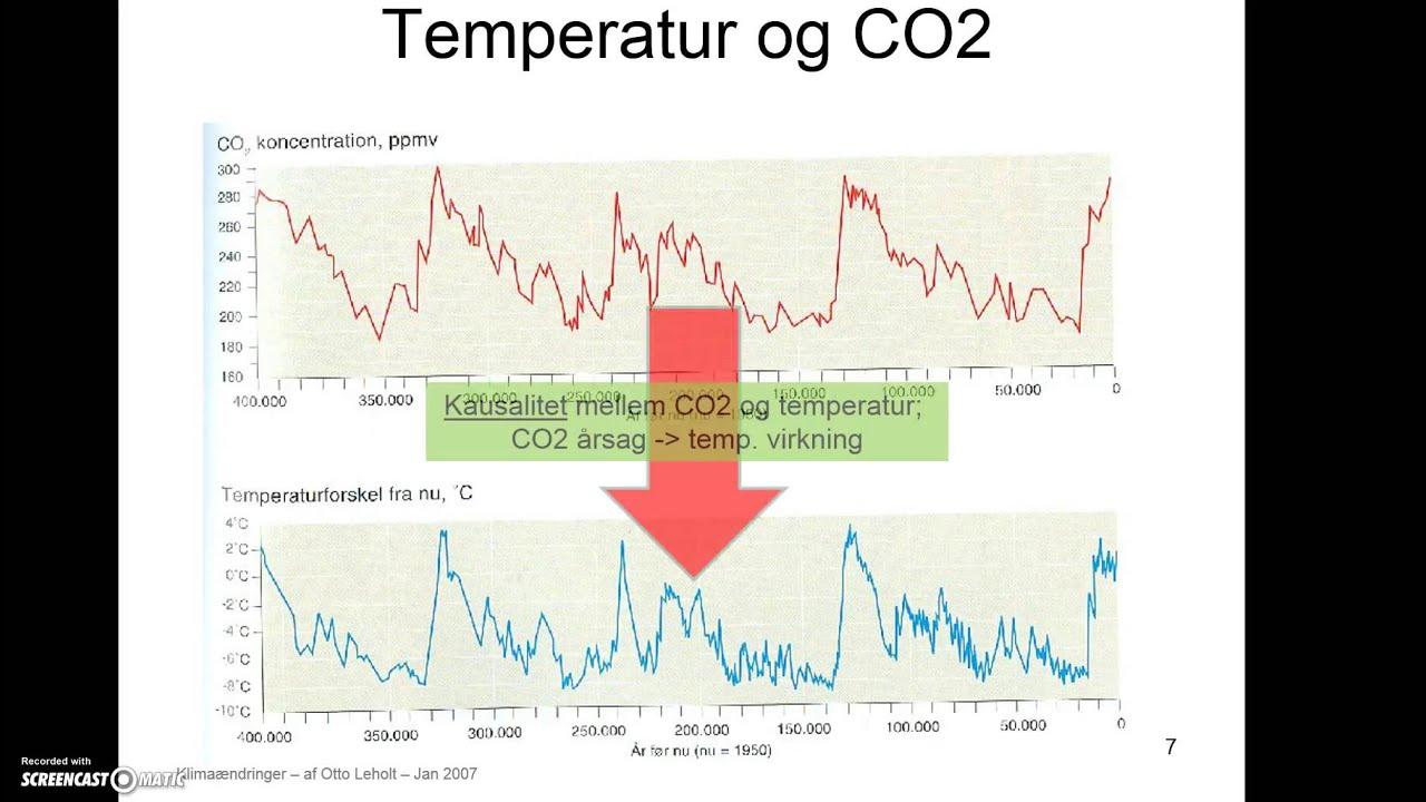 global opvarmning 1 del
