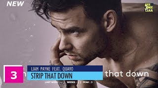 UK Singles Chart Week Of June 3, 2017 Top 50 Lagu Terbaru Terpopuler