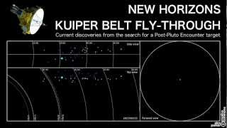 New Horizons Mission: Kuiper Belt Fly-Through