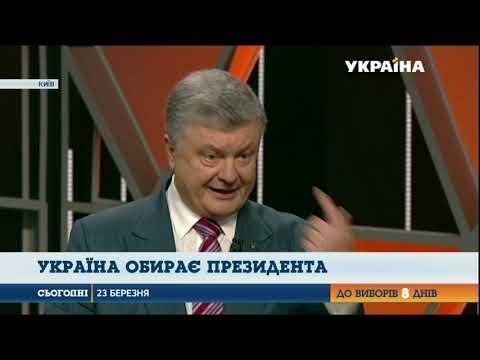 Україна обирає президента: