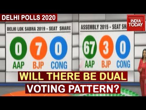 Delhi Polls 2020