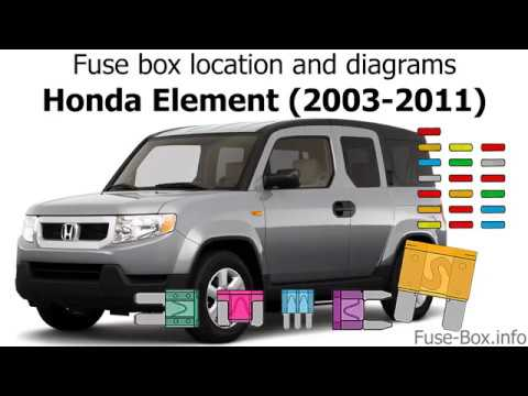 Fuse box location and diagrams Honda Element (2003-2011) - YouTube