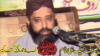 12 Rabiulawal Ki Haqeeqat By SHK sabtain Shah Naqvi