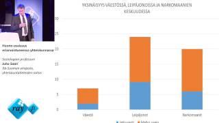 Huono-osaisuus eriarvoistuneessa yhteiskunnassa, sosiologian professori Juho Saari