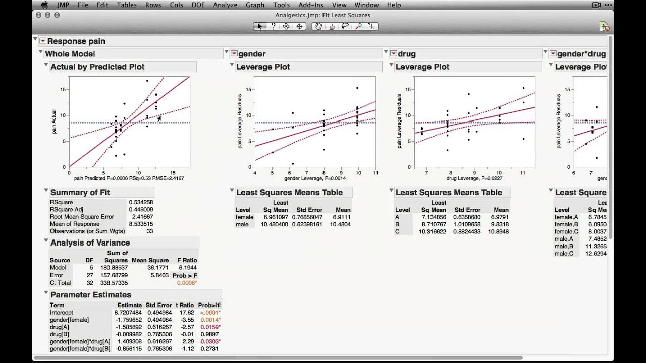 Two way factorial anova youtube for 1 way anova table