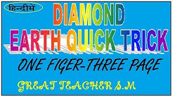 DIAMOND DAY SATTA  QUICK WIN TECHNIC BY GREAT TEACHER S.M