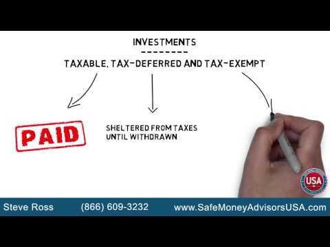 How to be Tax Efficient with Your Investments?
