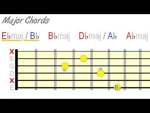 Play Alternate Bass (Slash) Guitar Chords Anywhere On The Neck - YouTube