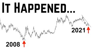 THIS Points to an Imminent Stock Market Collapse | Major Turn of Events