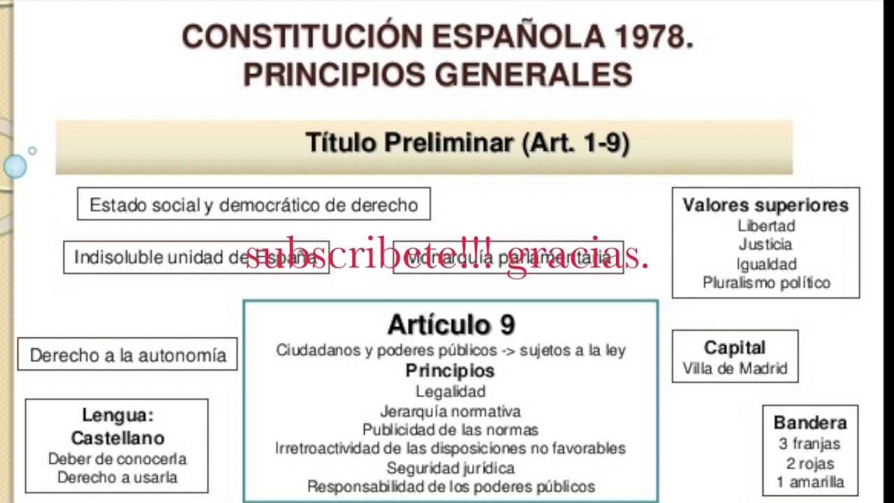 Constitución Española De 1978 Introducción Principios Generales Tema1 1 Audio Completo