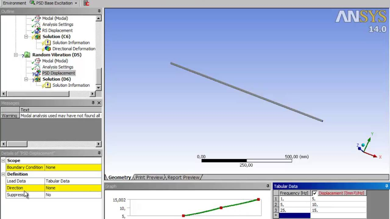 Random vibration analysis in ansys workbench tutorial