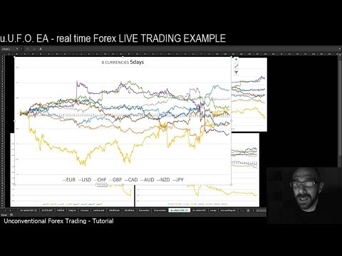 forex-mathematical-formula---mt4-uufo-ea-real-time-forex-live-trading-example---2/3