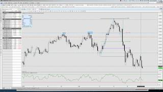 Forex Trading: EURAUD Set to Roll Over