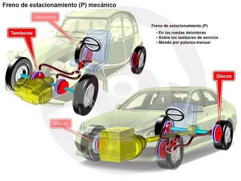 Freno de estacionamiento eléctrico y automático (2/6)