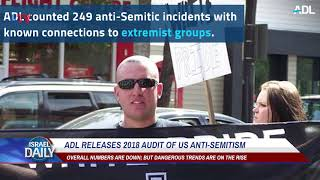 Adl Releases 2018 Audit Of Us Anti-semitism - Your News From Israel