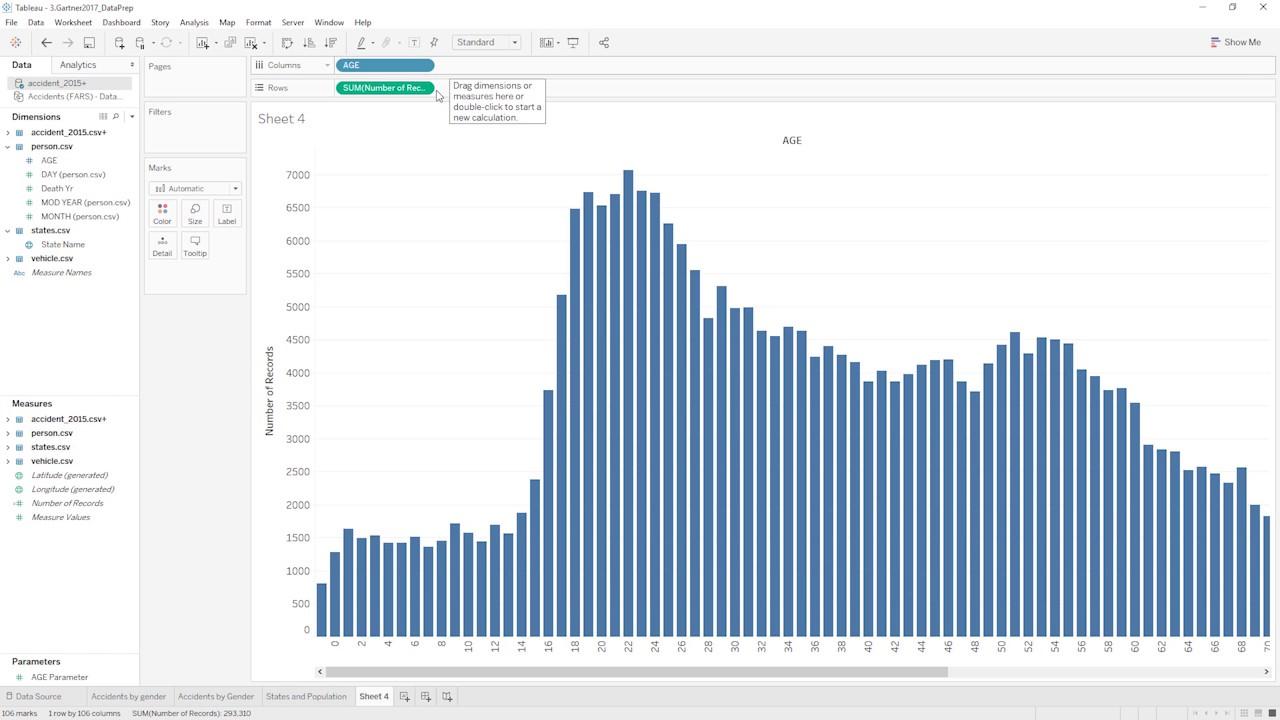 Tableau Gartner BI Bake-Off: Self-service data prep
