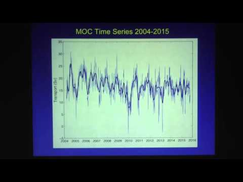 Bill Johns, University of  Miami-Rosenstiel School of Marine and Atmospheric Sciences - Part II