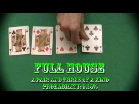 Card Rankings In Texas Hold'em Poker